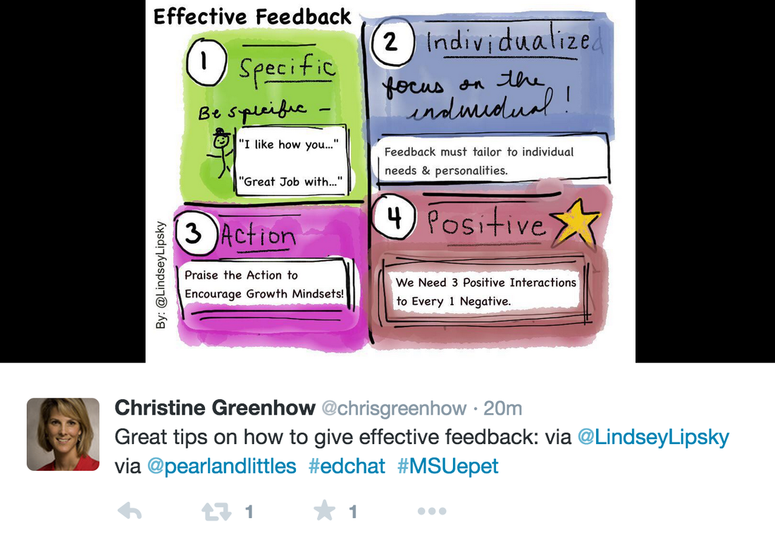 image of effective feedback